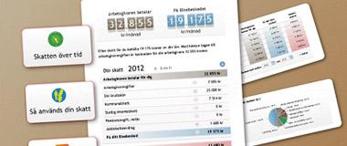 Din inkomstskatt 2012
